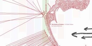 postureFINAL-COVER-web-750x380